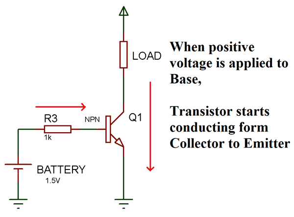 Working Concept of NPN transistor