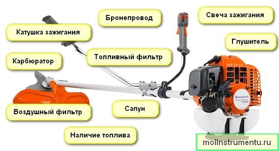 триммер бензиновый нет искры причины